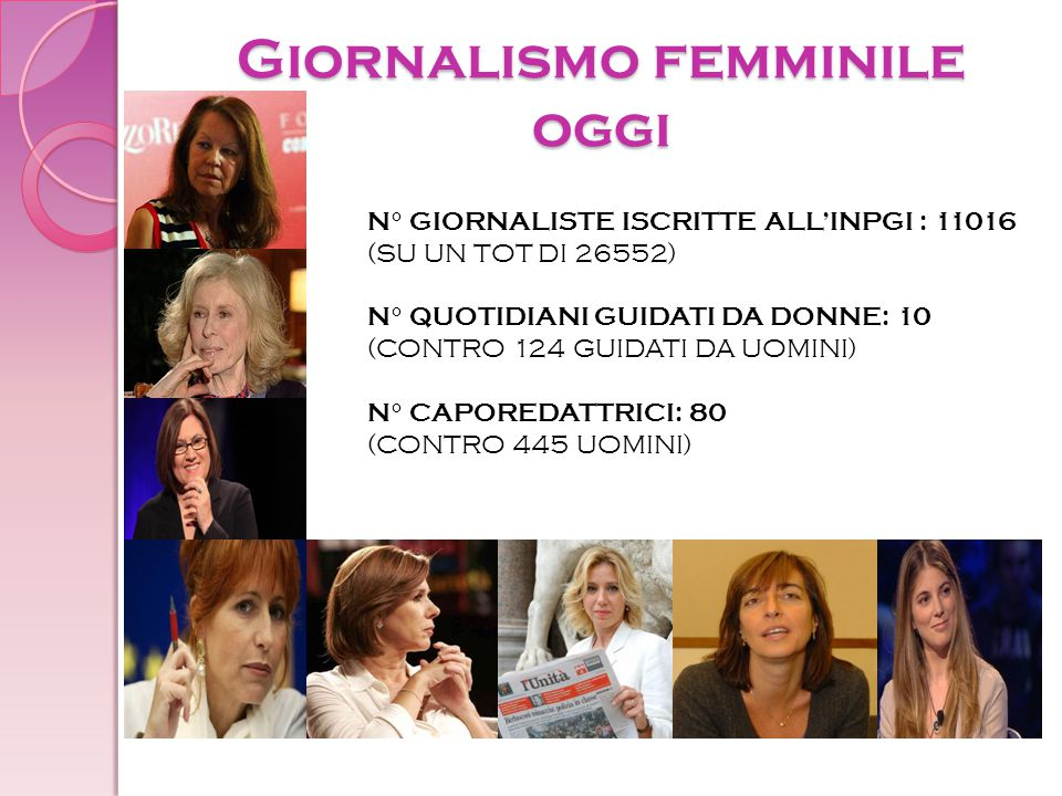 Giornalismo femminile oggi