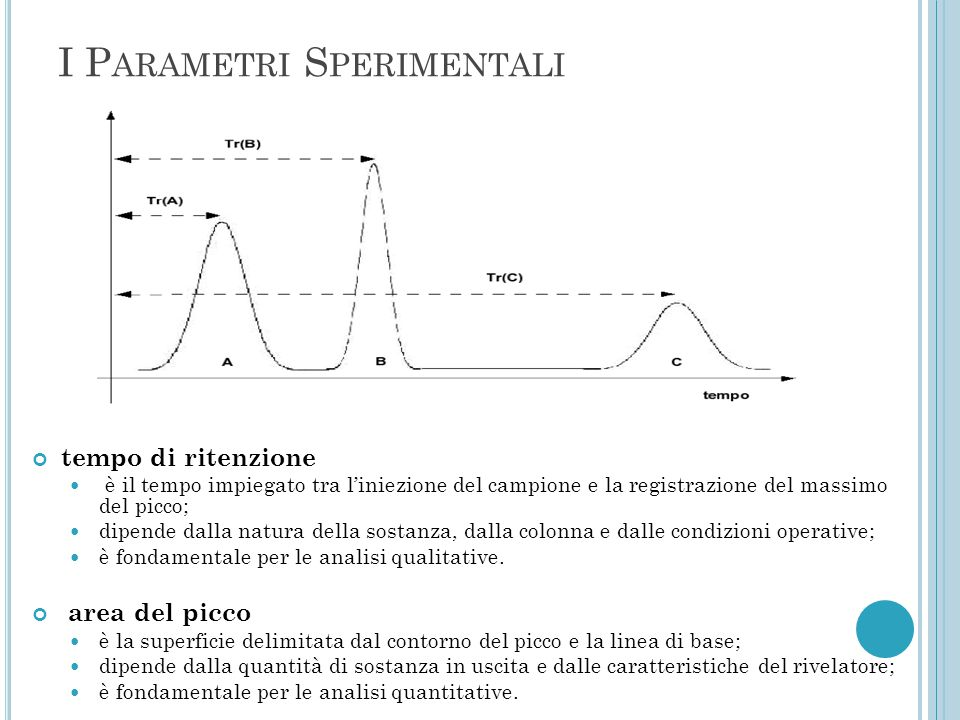 I Parametri Sperimentali
