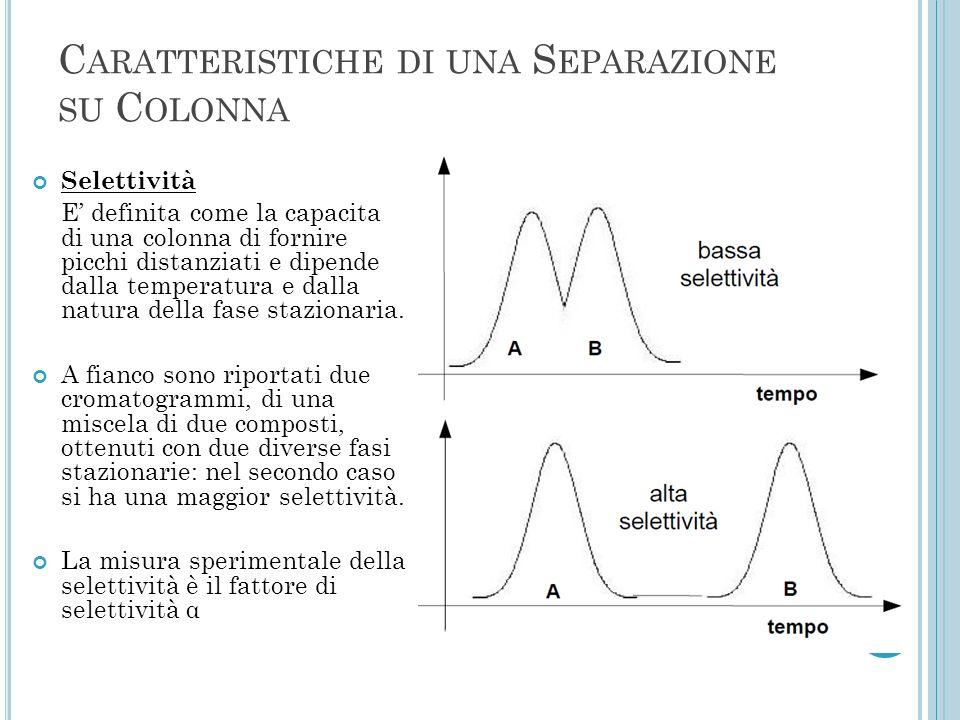 Caratteristiche di una Separazione su Colonna