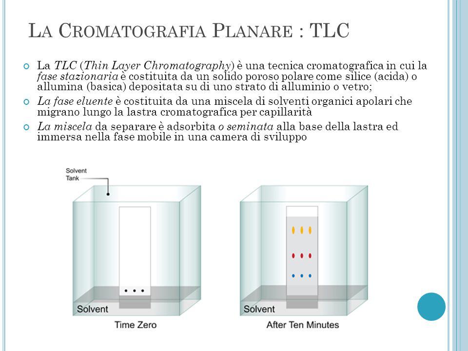 La Cromatografia Planare : TLC