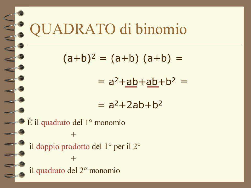 QUADRATO di binomio = a2+2ab+b2 = a2+ab+ab+b2 = (a+b)2 = (a+b) (a+b) =