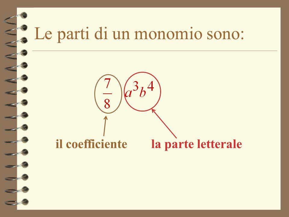 Le parti di un monomio sono: