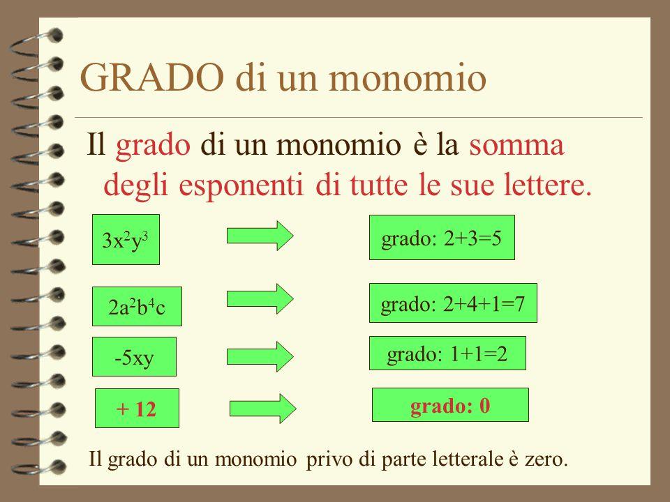 GRADO di un monomio Il grado di un monomio è la somma degli esponenti di tutte le sue lettere. 3x2y3.