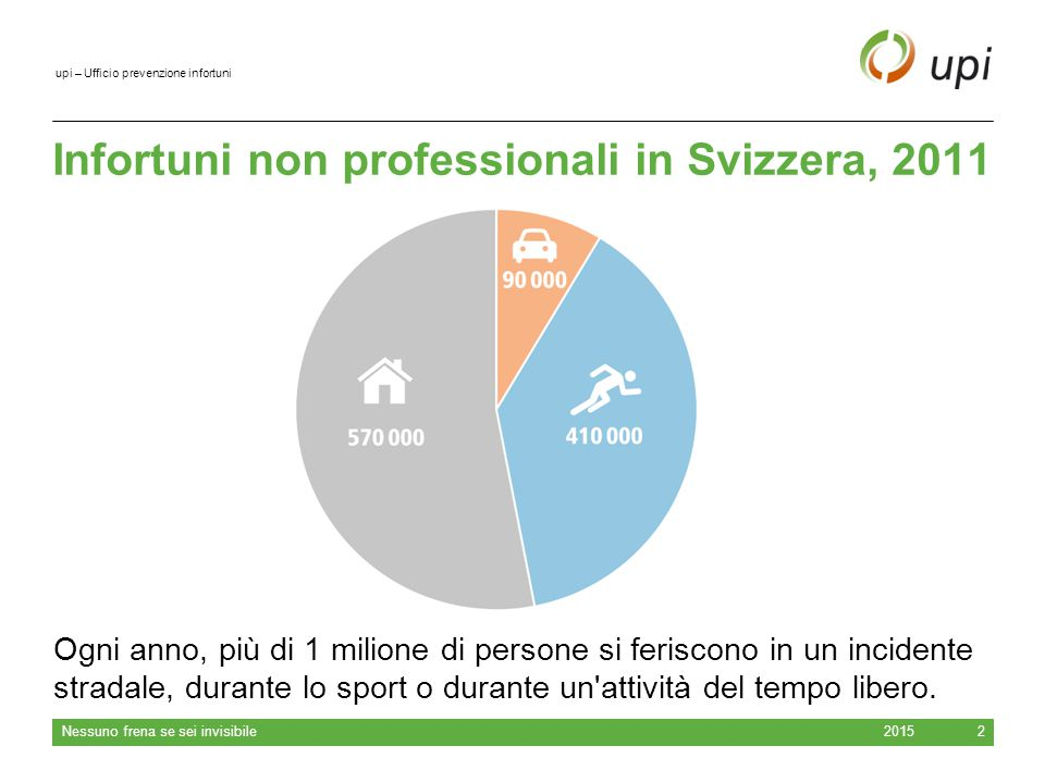 Infortuni non professionali in Svizzera, 2011