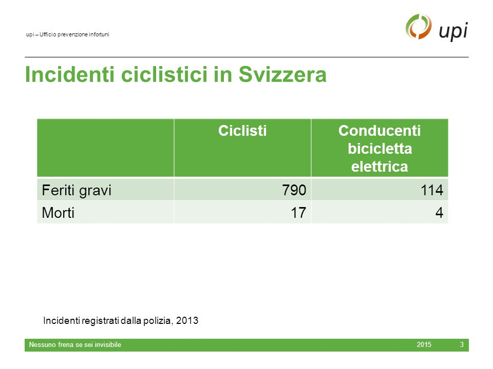 Incidenti ciclistici in Svizzera