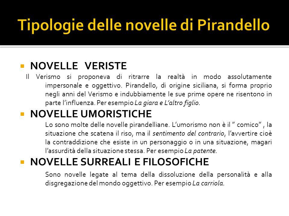 Tipologie delle novelle di Pirandello