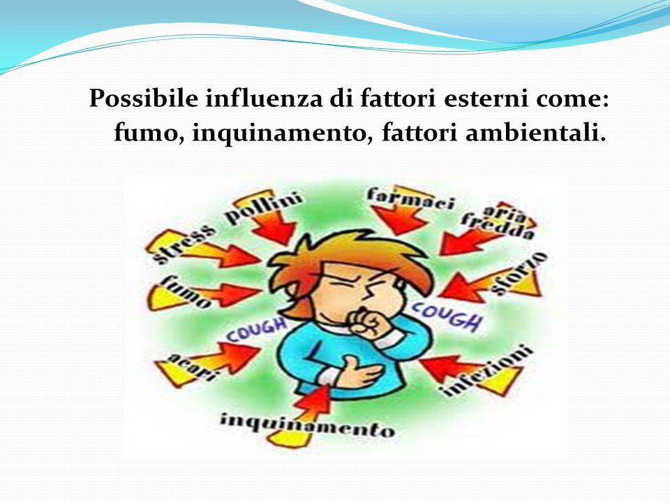 Possibile influenza di fattori esterni come: