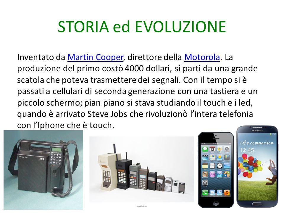 STORIA ed EVOLUZIONE