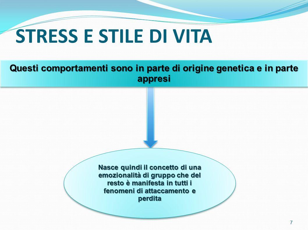 STRESS E STILE DI VITA Questi comportamenti sono in parte di origine genetica e in parte appresi.