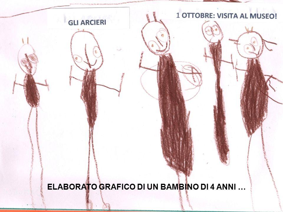 ELABORATO GRAFICO DI UN BAMBINO DI 4 ANNI …
