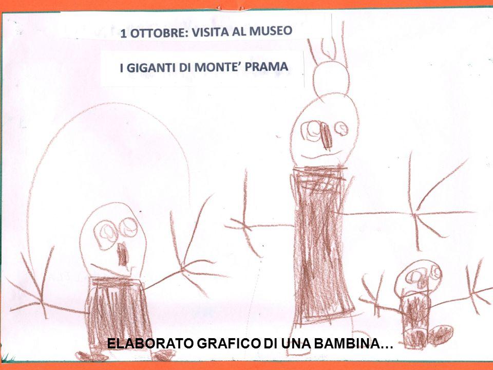 ELABORATO GRAFICO DI UNA BAMBINA…