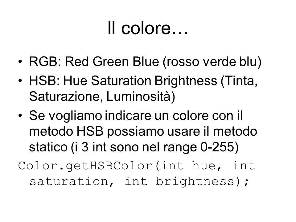 Il colore… RGB: Red Green Blue (rosso verde blu)