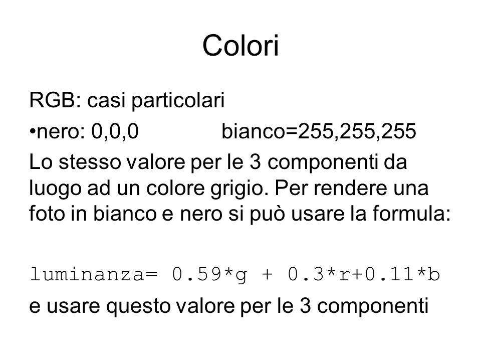 Colori RGB: casi particolari nero: 0,0,0 bianco=255,255,255