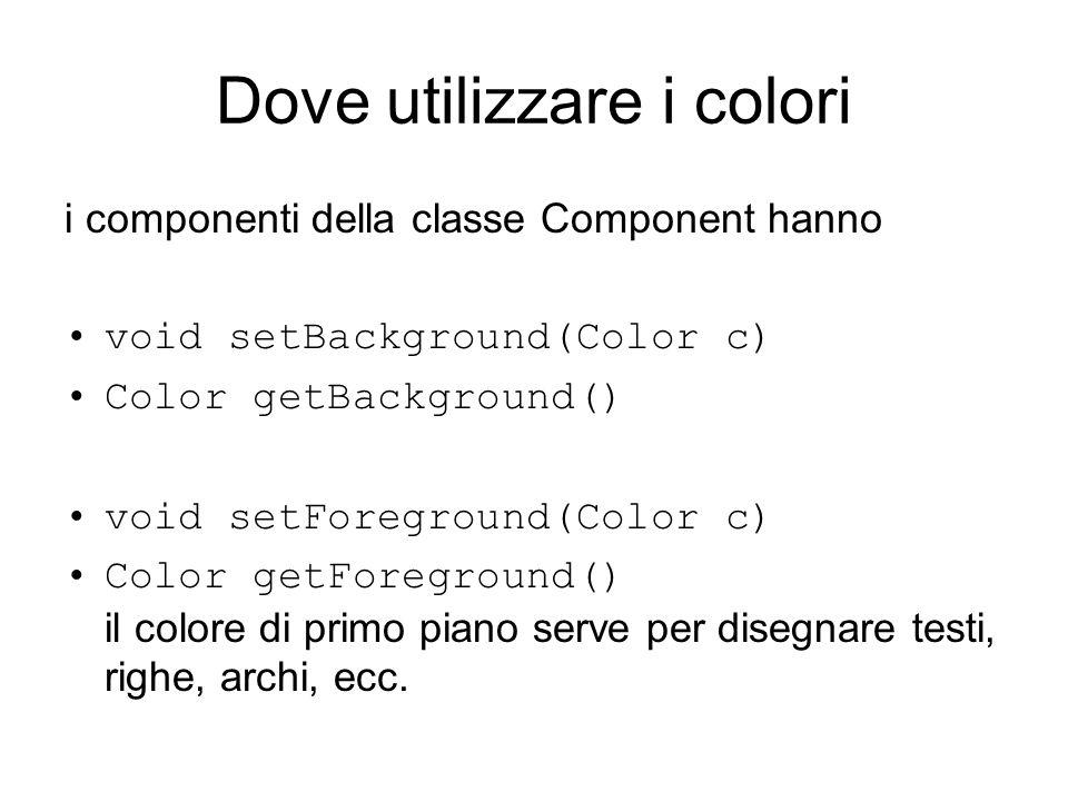 Dove utilizzare i colori