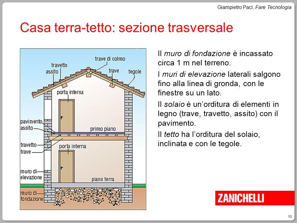 Casa terra-tetto: sezione trasversale