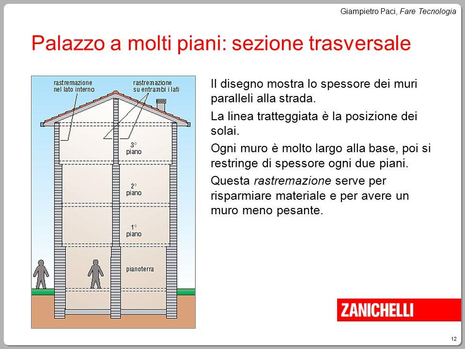 Costruzioni edili ppt video online scaricare for Piani di casa di 10000 piedi quadrati