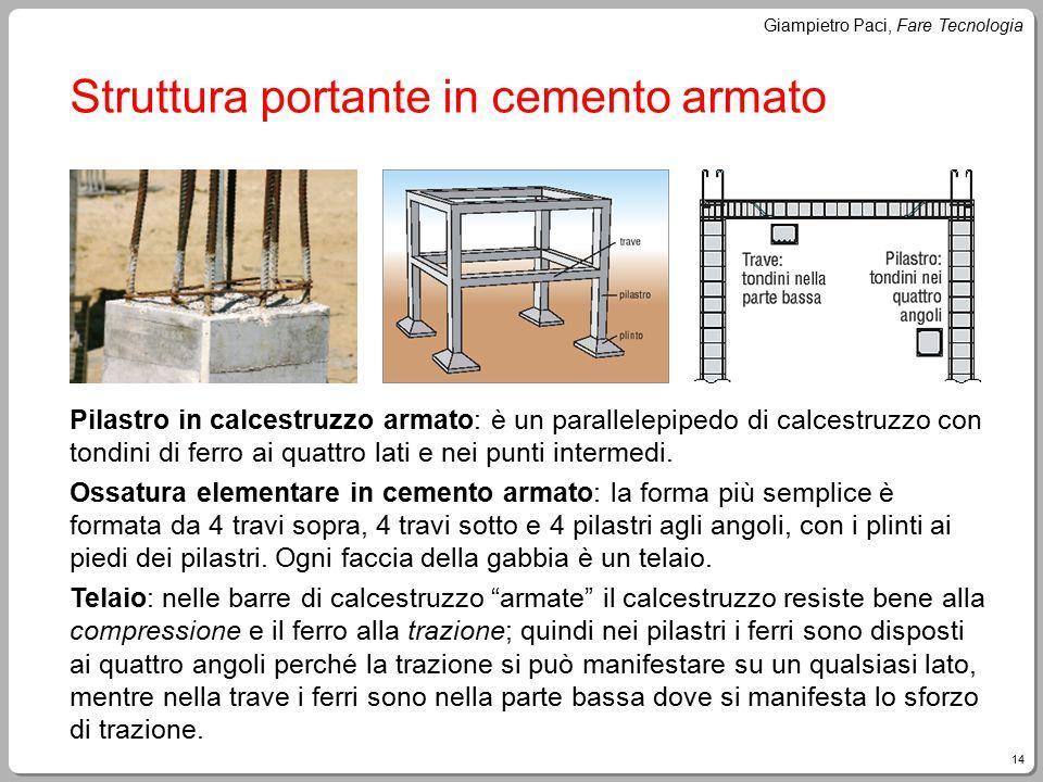 Struttura portante in cemento armato