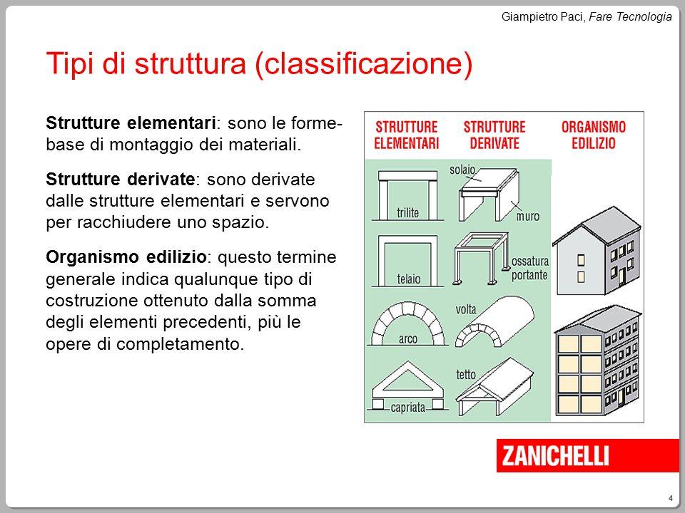 Tipi di struttura (classificazione)