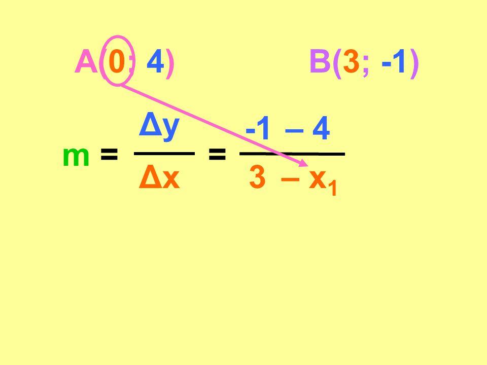 A(0; 4) B(3; -1) Δy -1 – 4 m = = Δx 3 – x1