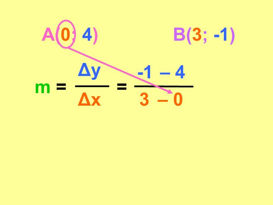 A(0; 4) B(3; -1) Δy -1 – 4 m = = Δx 3 – 0