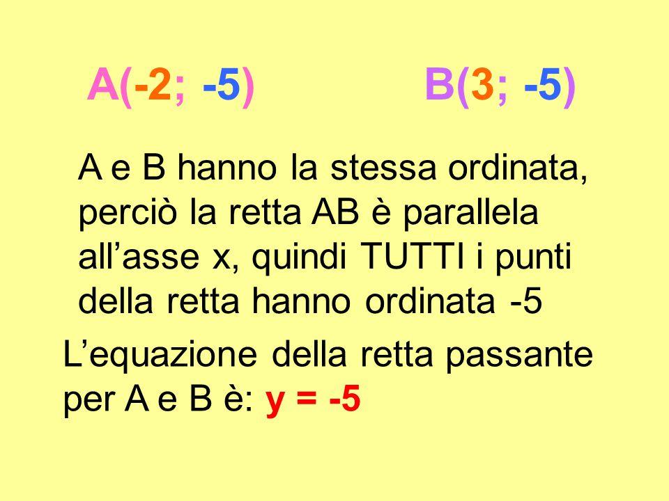 A(-2; -5) B(3; -5) A e B hanno la stessa ordinata, perciò la retta AB è parallela all'asse x, quindi TUTTI i punti della retta hanno ordinata -5.