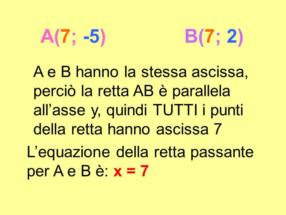 A(7; -5) B(7; 2) A e B hanno la stessa ascissa, perciò la retta AB è parallela all'asse y, quindi TUTTI i punti della retta hanno ascissa 7.