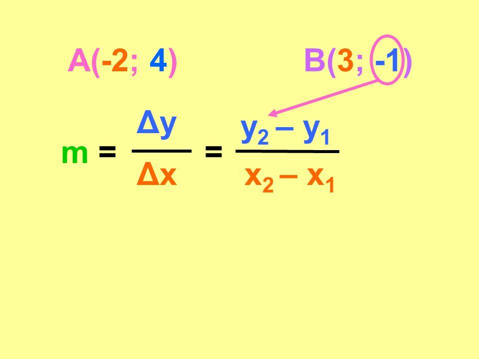 A(-2; 4) B(3; -1) Δy y2 – y1 m = = Δx x2 – x1