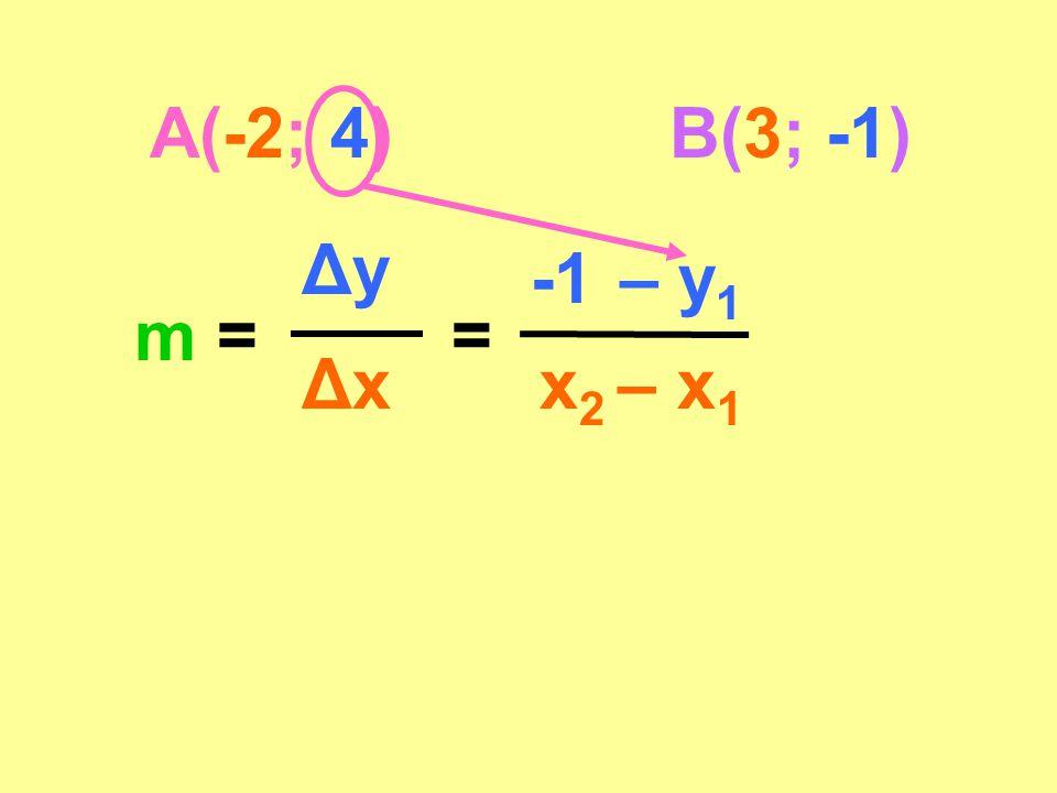 A(-2; 4) B(3; -1) Δy -1 – y1 m = = Δx x2 – x1