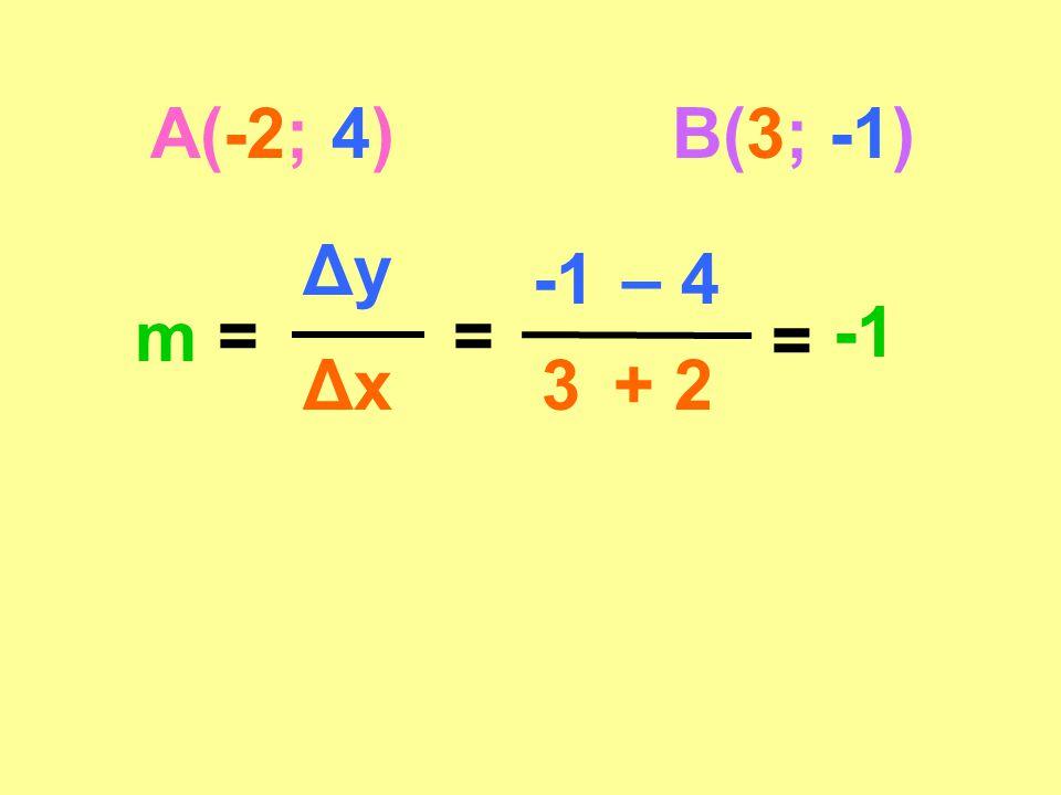 A(-2; 4) B(3; -1) Δy -1 – 4 m = = -1 = Δx 3 + 2