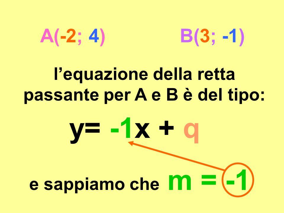l'equazione della retta passante per A e B è del tipo: