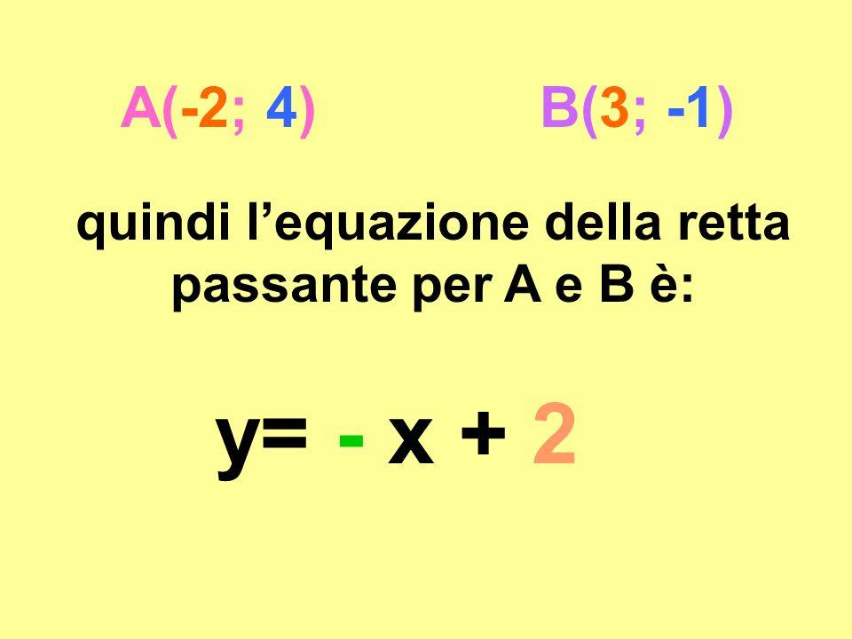 quindi l'equazione della retta passante per A e B è: