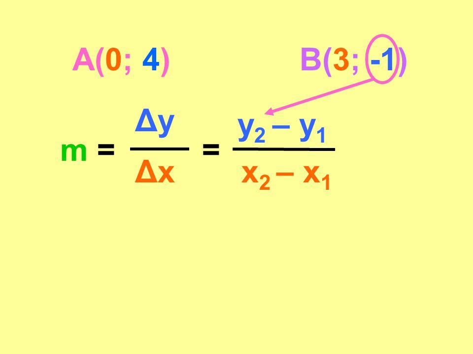 A(0; 4) B(3; -1) Δy y2 – y1 m = = Δx x2 – x1