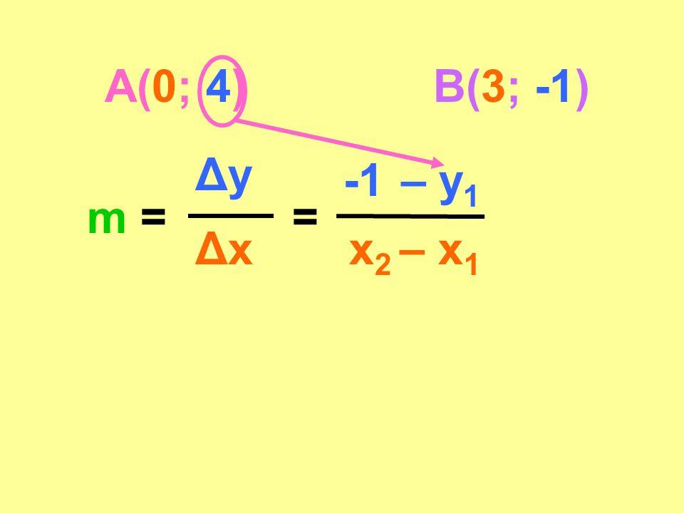 A(0; 4) B(3; -1) Δy -1 – y1 m = = Δx x2 – x1