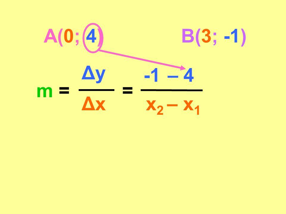 A(0; 4) B(3; -1) Δy -1 – 4 m = = Δx x2 – x1