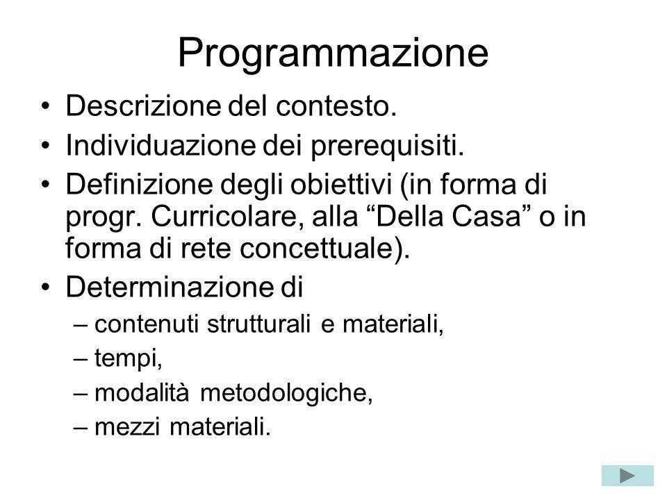 Programmazione Descrizione del contesto.