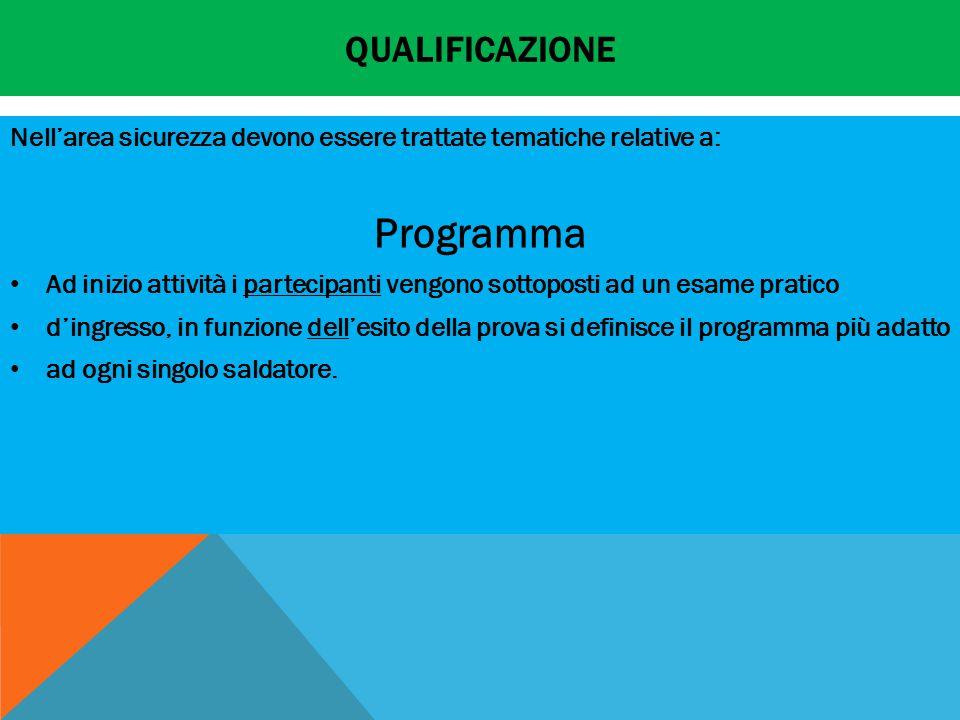 Programma Qualificazione