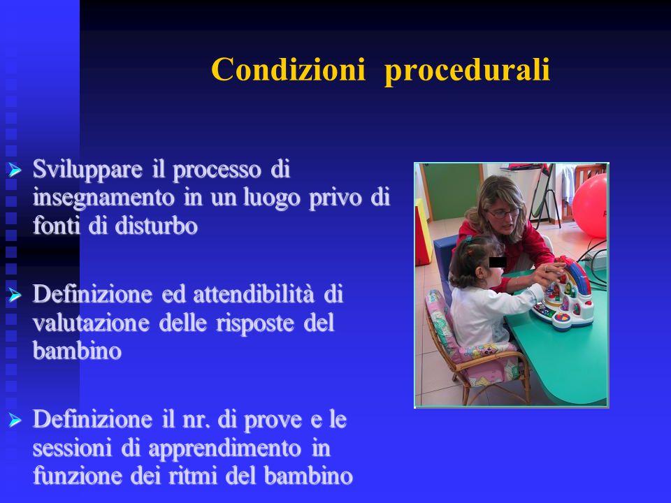 Condizioni procedurali