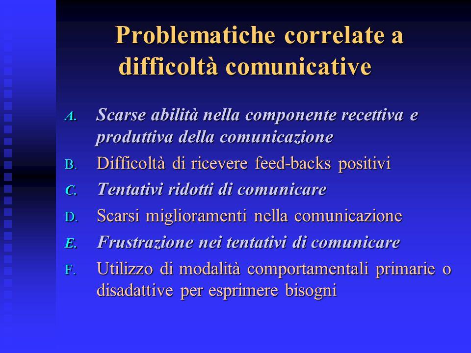 Problematiche correlate a difficoltà comunicative