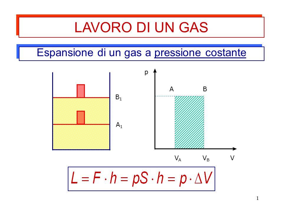 Espansione di un gas a pressione costante