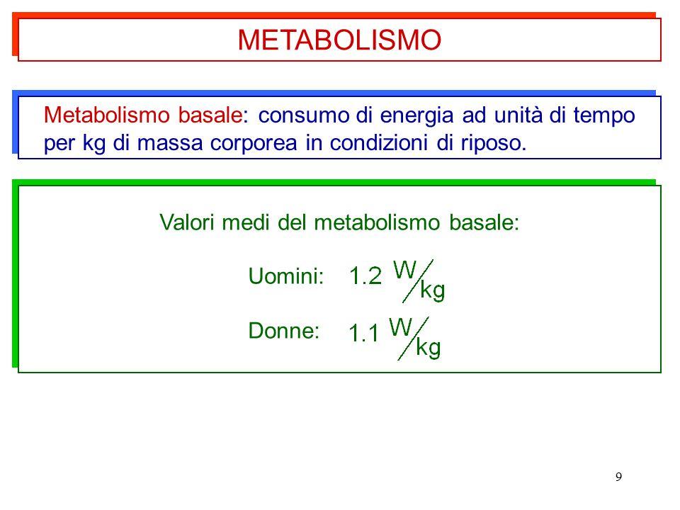 Valori medi del metabolismo basale: