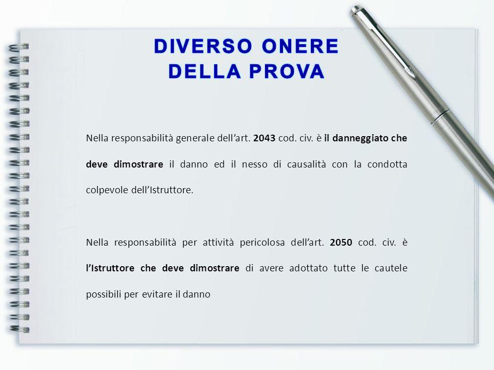 DIVERSO ONERE DELLA PROVA