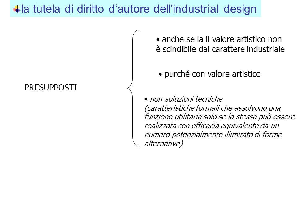 la tutela di diritto d'autore dell'industrial design