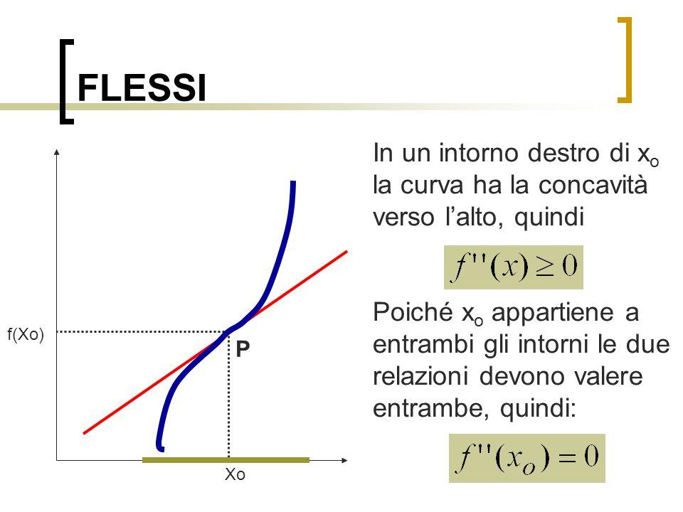 FLESSI In un intorno destro di xo la curva ha la concavità verso l'alto, quindi.