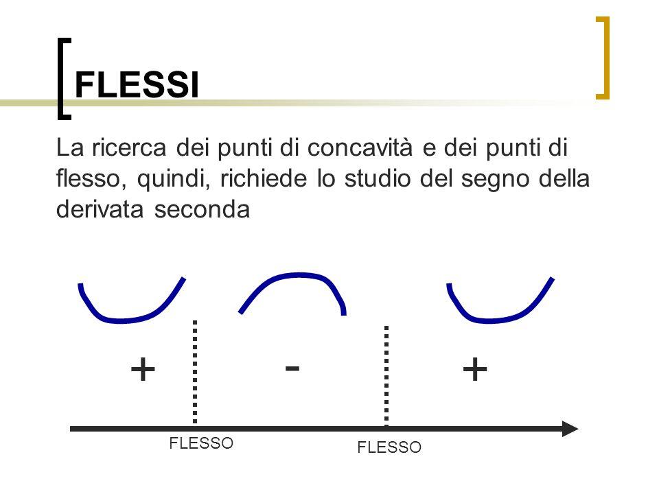 FLESSI La ricerca dei punti di concavità e dei punti di flesso, quindi, richiede lo studio del segno della derivata seconda.