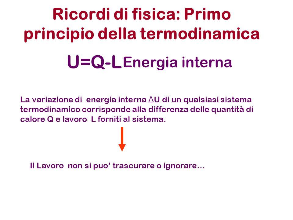 Ricordi di fisica: Primo principio della termodinamica