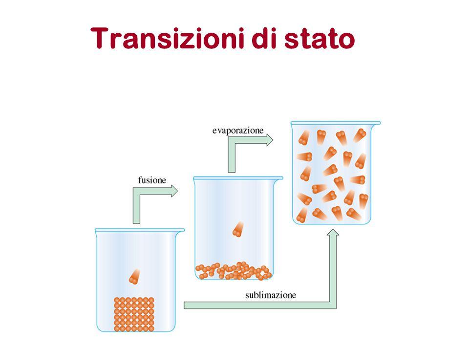 Transizioni di stato