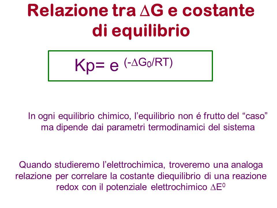 Relazione tra DG e costante di equilibrio