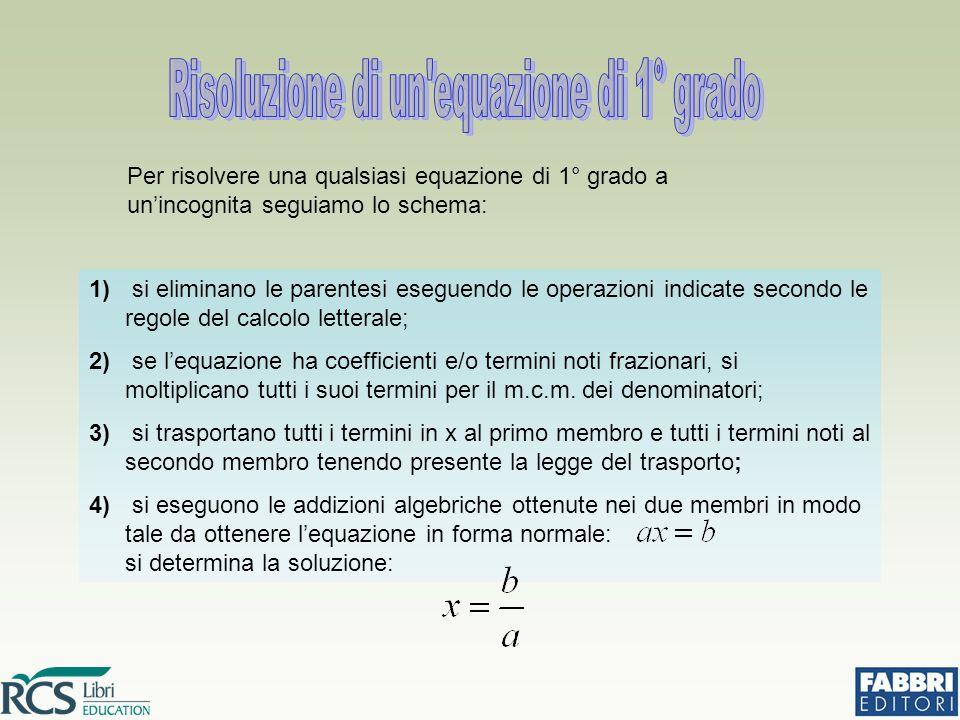 Risoluzione di un equazione di 1° grado