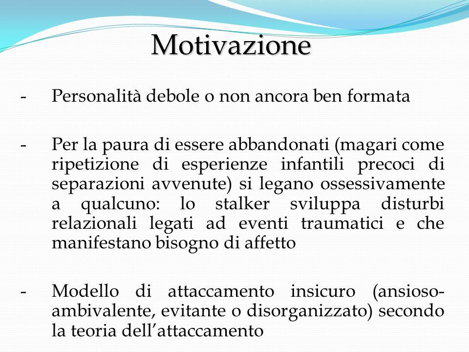 Motivazione Personalità debole o non ancora ben formata