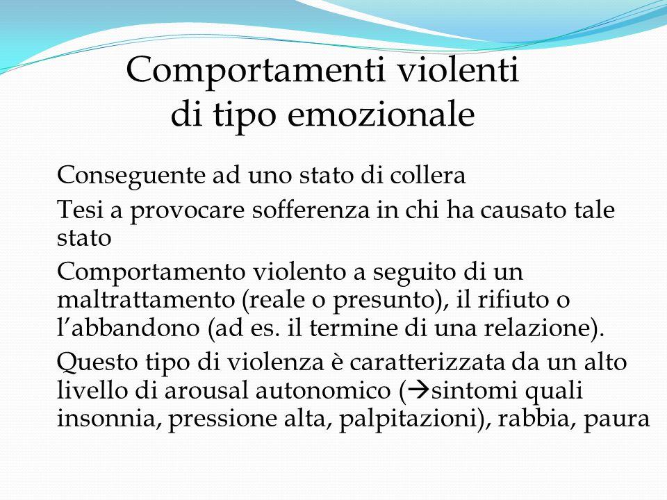 Comportamenti violenti